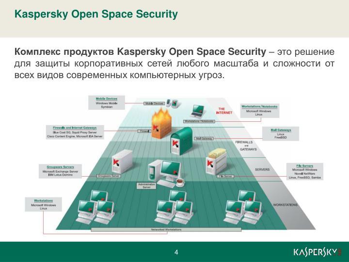 Kaspersky Open Space Security