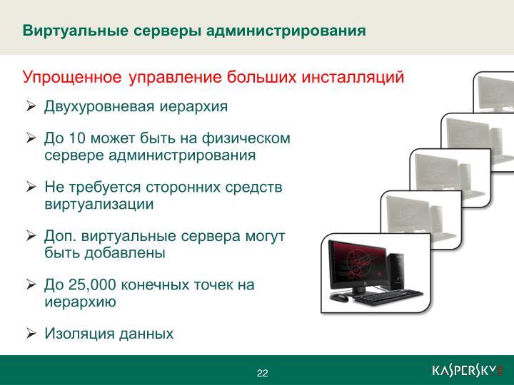 Виртуальные серверы администрирования