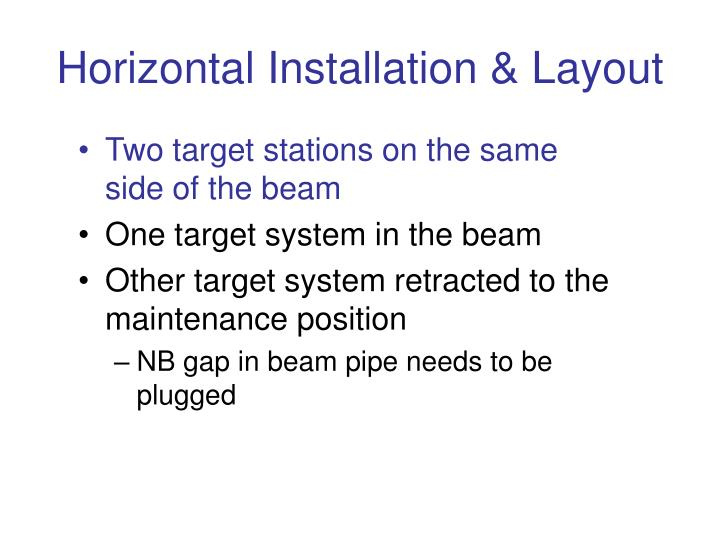 Horizontal Installation & Layout