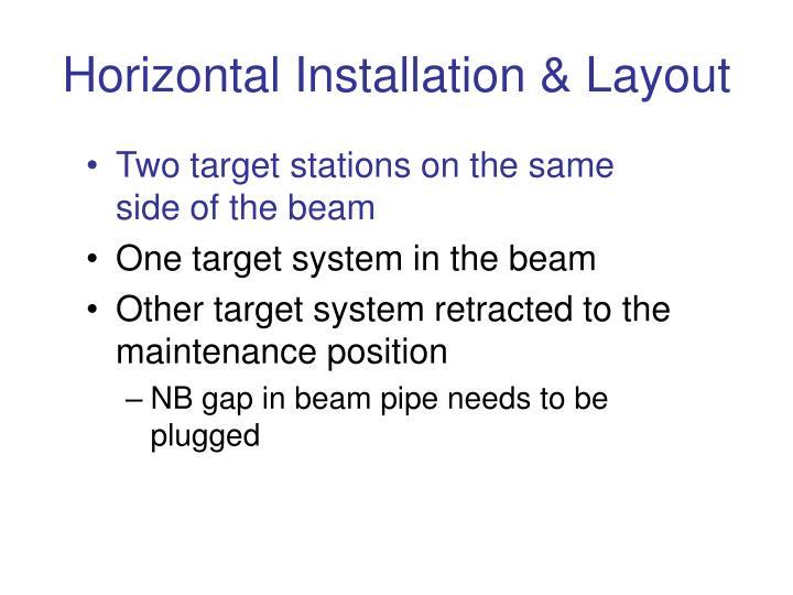 Horizontal Installation & Layout