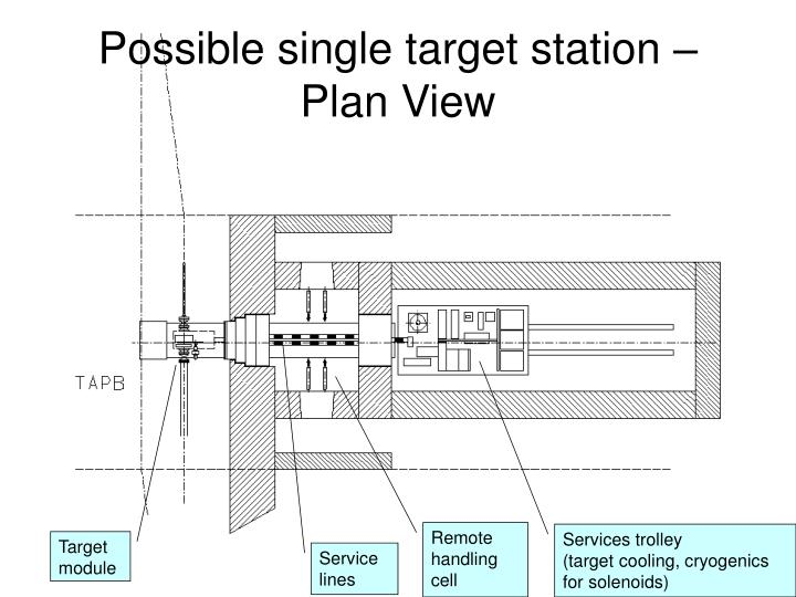 Possible single target station –