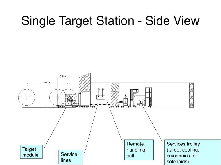 Single Target Station - Side View