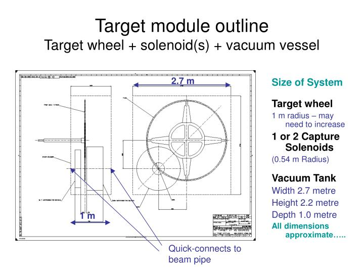 Target module outline