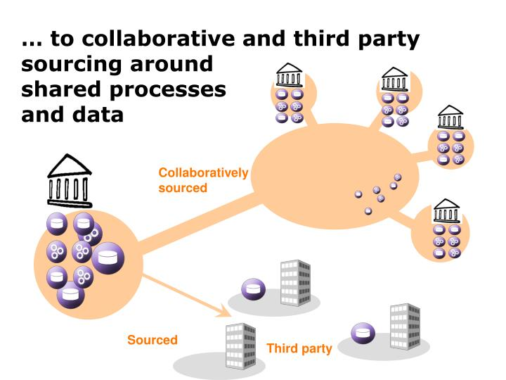 … to collaborative and third party sourcing around
