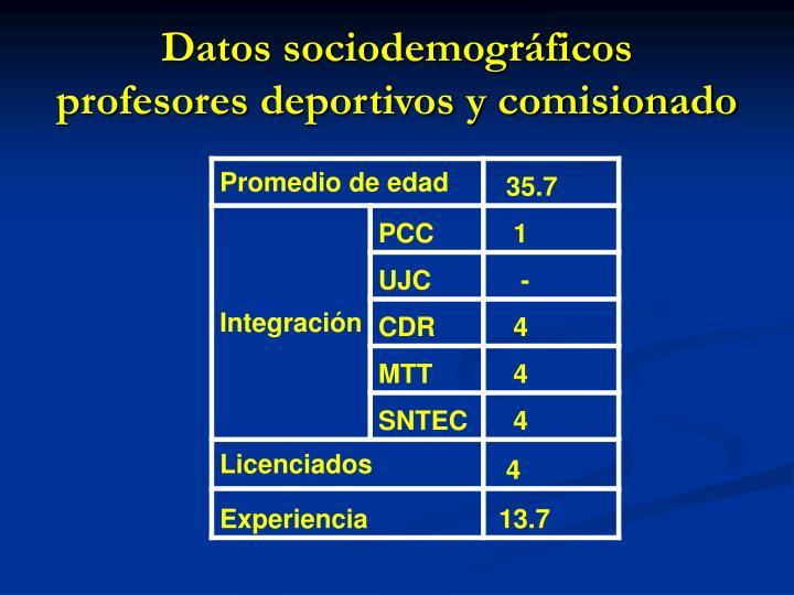 Datos sociodemográficos