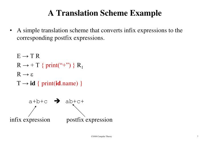 A Translation Scheme Example