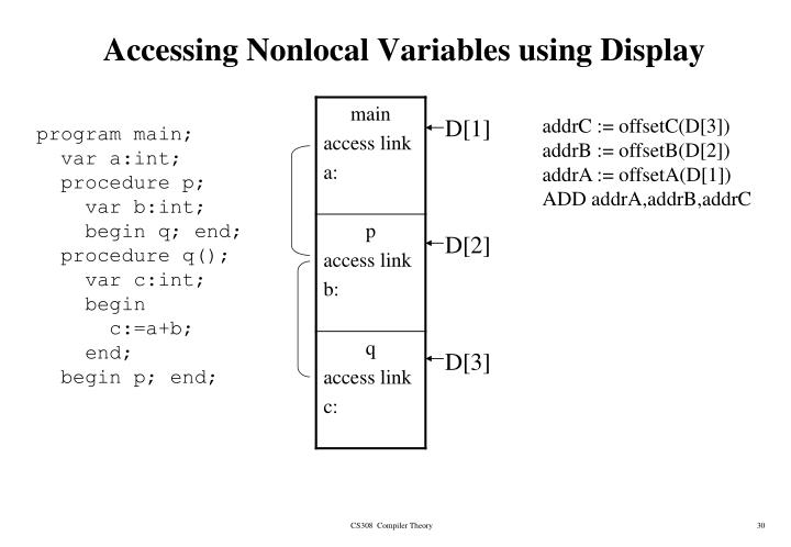 Accessing Nonlocal Variables using Display