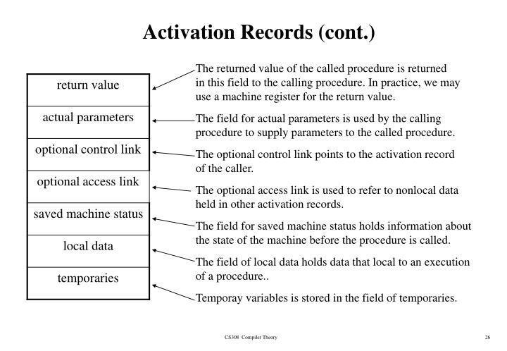 Activation Records (cont.)