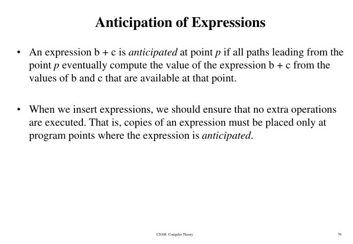 Anticipation of Expressions