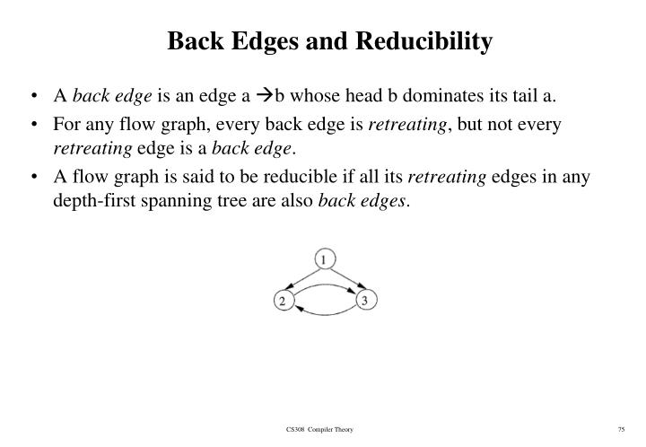 Back Edges and Reducibility