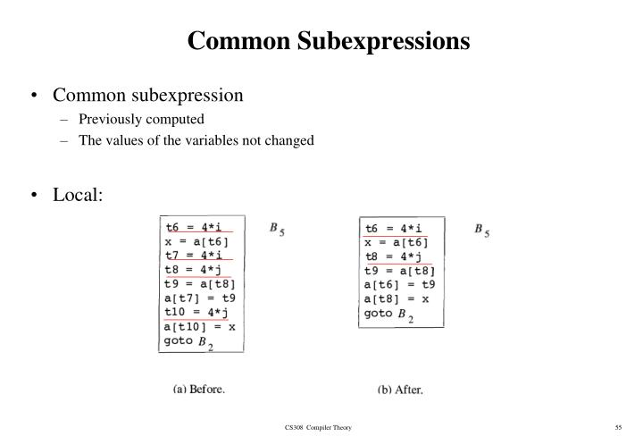 Common Subexpressions