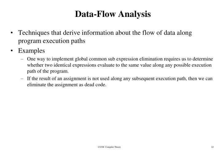 Data-Flow Analysis