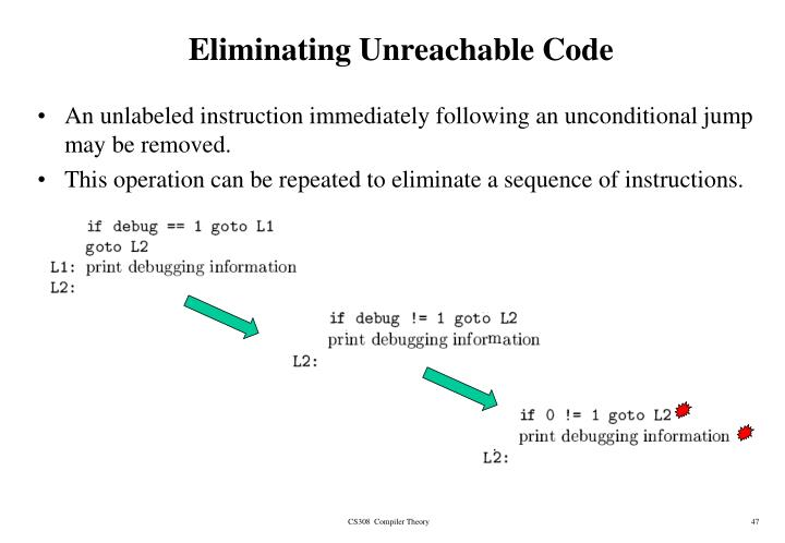 Eliminating Unreachable Code