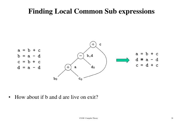 Finding Local Common Sub expressions
