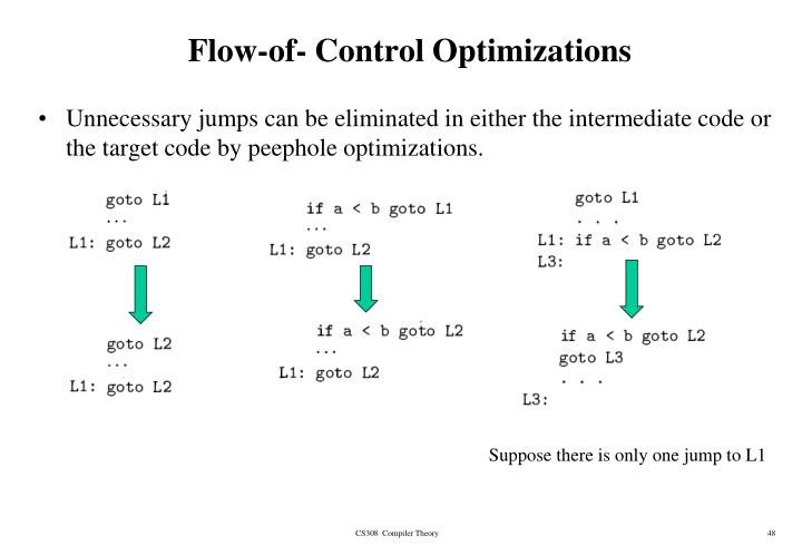 Flow-of- Control Optimizations