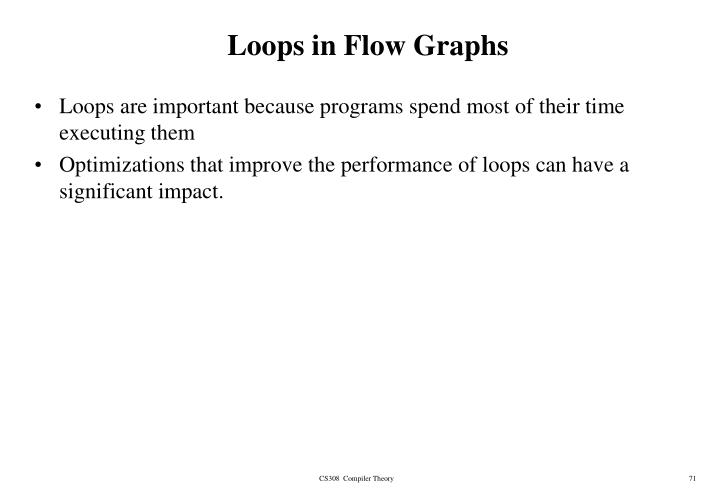 Loops in Flow Graphs