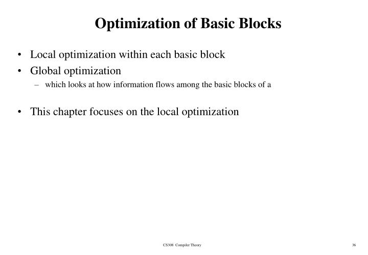 Optimization of Basic Blocks