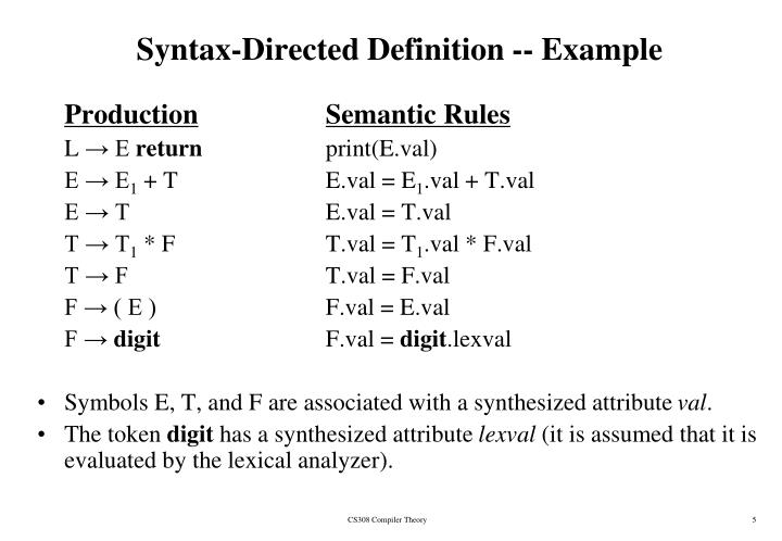 Syntax-Directed Definition -- Example