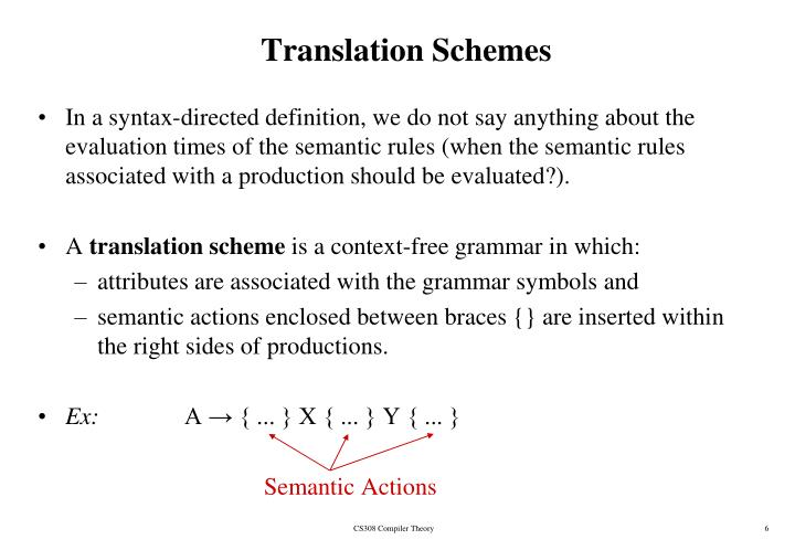 Translation Schemes