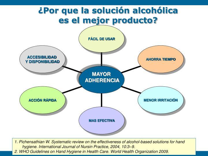 ¿Por que la solución alcohólica