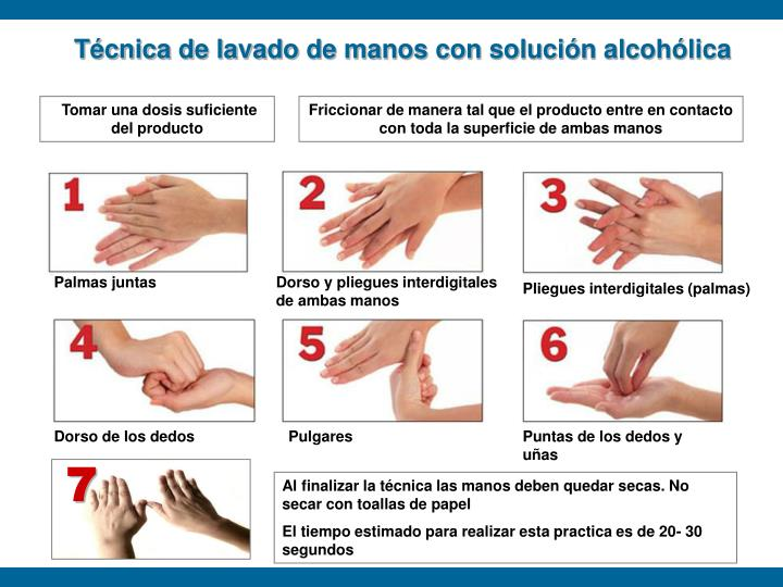 Técnica de lavado de manos con solución alcohólica
