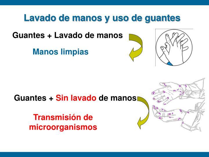Lavado de manos y uso de guantes