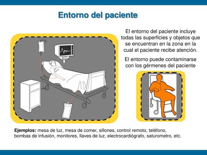 Entorno del paciente