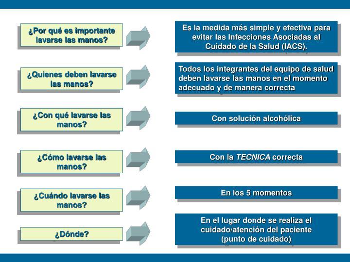 Es la medida más simple y efectiva para evitar las Infecciones Asociadas al Cuidado de la Salud (IACS).