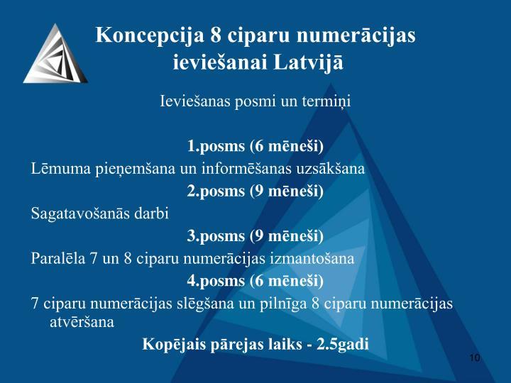 Koncepcija 8 ciparu numerācijas