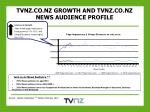 tvnz co nz growth and tvnz co nz news audience profile
