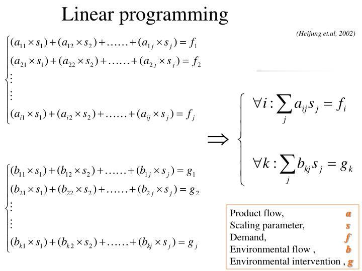 Linear programming