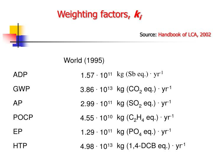 Weighting factors,