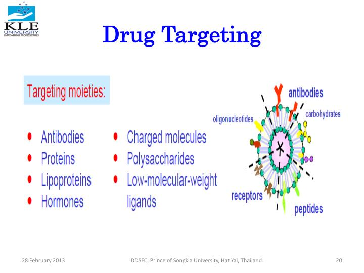 Drug Targeting