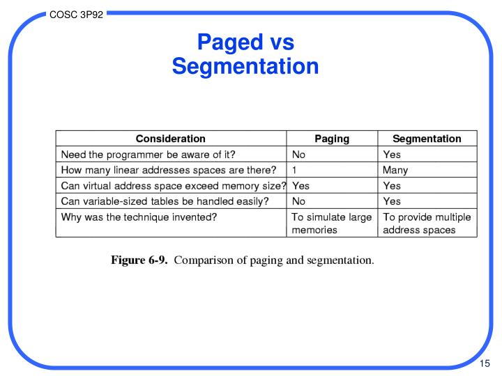 Paged vs Segmentation