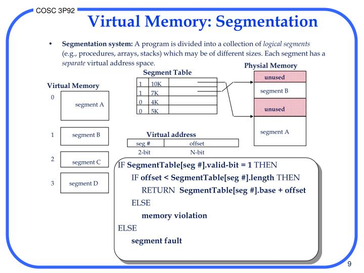 Physial Memory
