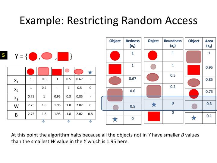 Example: Restricting Random Access