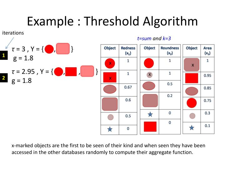 Example : Threshold Algorithm