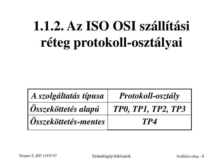 1.1.2. Az ISO OSI
