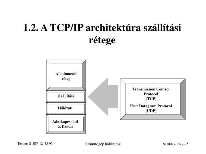 1.2. A TCP/IP architektúra szállítási rétege