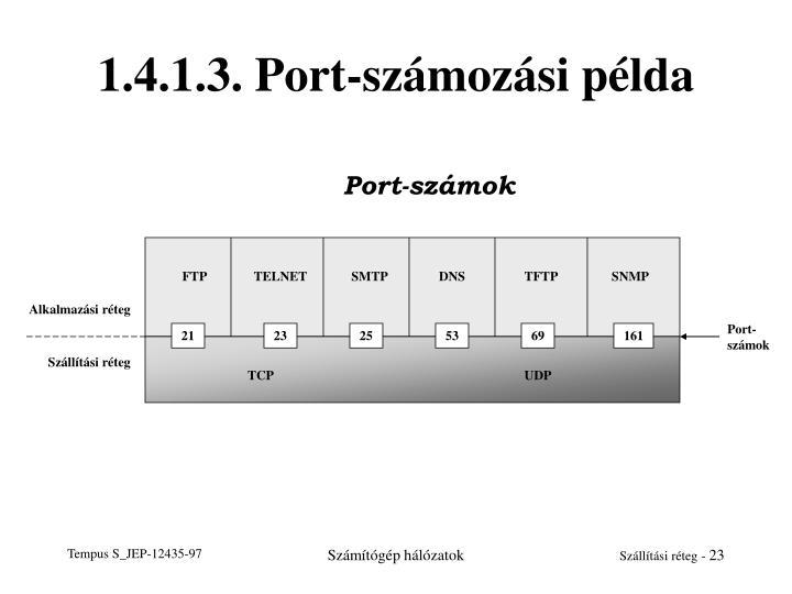 Port-számok