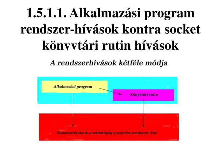 1.5.1.1. Alkalmazási program rendszer-hívás