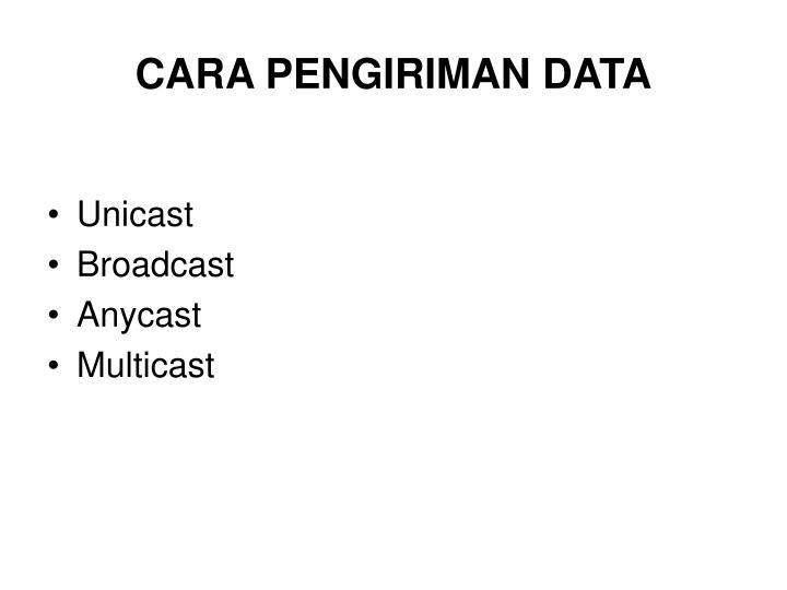 CARA PENGIRIMAN DATA