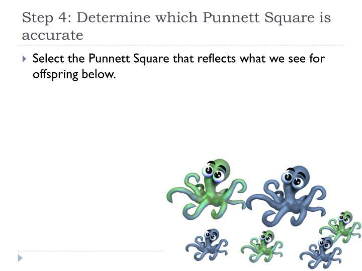 Step 4: Determine which