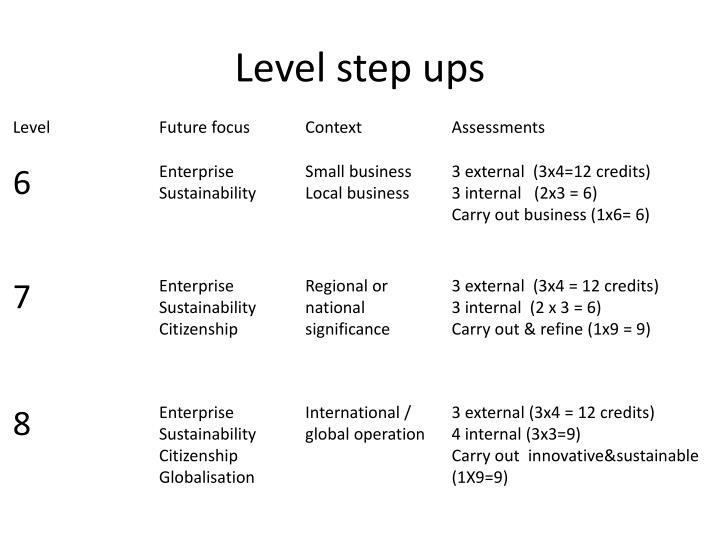 Level step ups