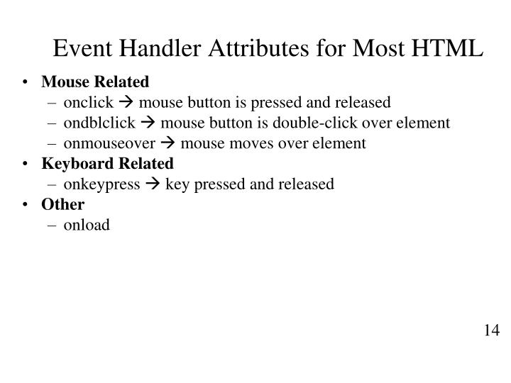 Event Handler Attributes for