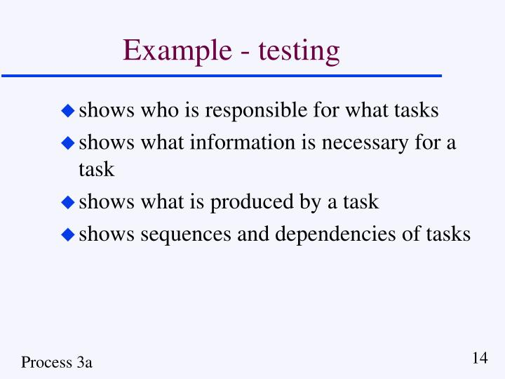 Example - testing