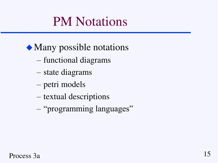 PM Notations
