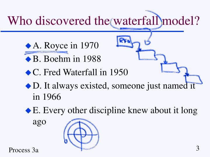 Who discovered the waterfall model
