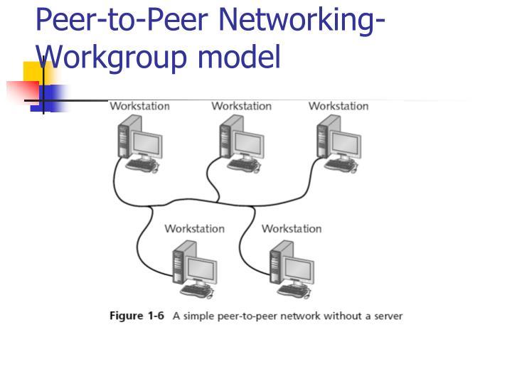 Peer-to-Peer Networking-