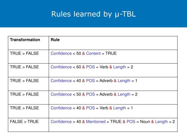 Rules learned by µ-TBL